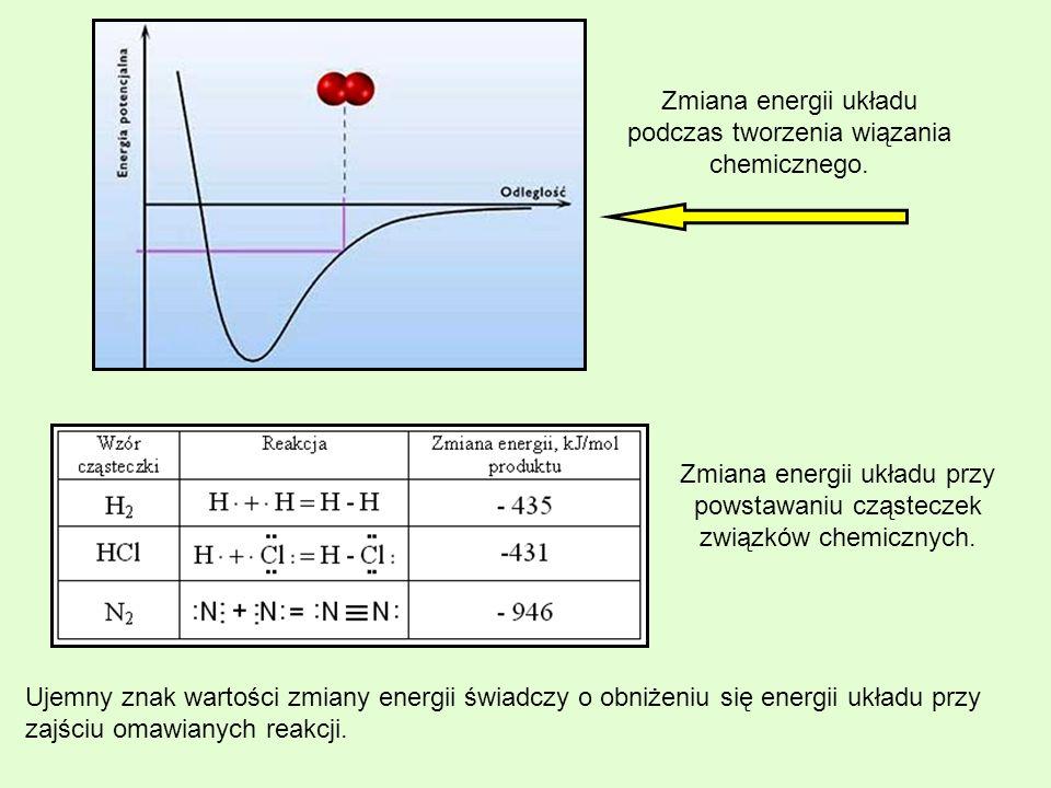 Zmiana energii układu podczas tworzenia wiązania chemicznego. Zmiana energii układu przy powstawaniu cząsteczek związków chemicznych. Ujemny znak wart