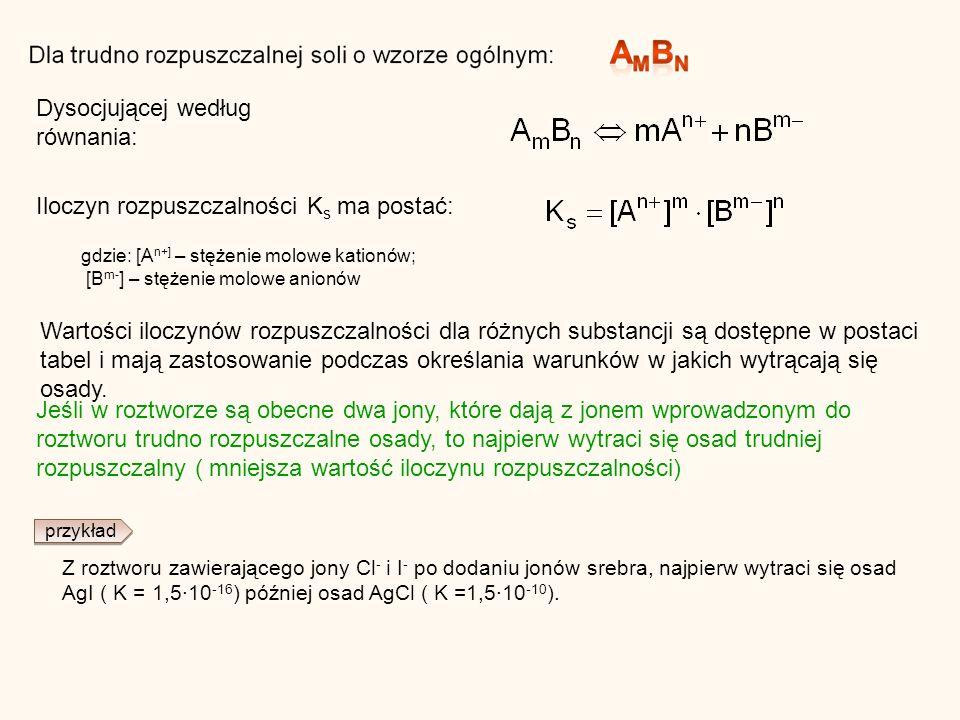 Dysocjującej według równania: Iloczyn rozpuszczalności K s ma postać: gdzie: [A n+] – stężenie molowe kationów; [B m- ] – stężenie molowe anionów Wartości iloczynów rozpuszczalności dla różnych substancji są dostępne w postaci tabel i mają zastosowanie podczas określania warunków w jakich wytrącają się osady.