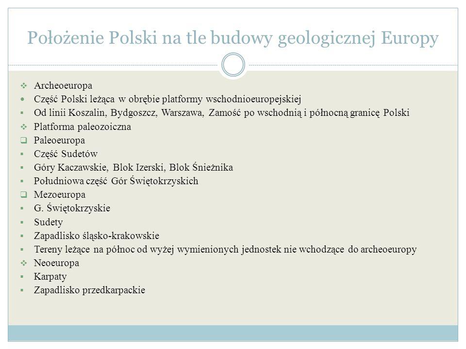 Położenie Polski na tle budowy geologicznej Europy Archeoeuropa Część Polski leżąca w obrębie platformy wschodnioeuropejskiej Od linii Koszalin, Bydgo