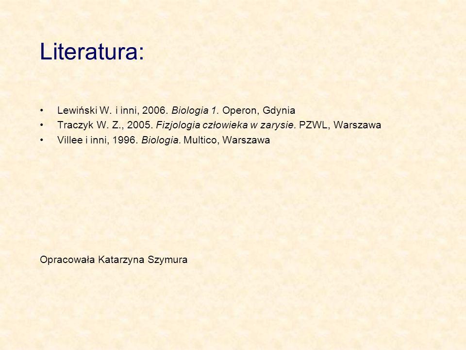 Literatura: Lewiński W. i inni, 2006. Biologia 1. Operon, Gdynia Traczyk W. Z., 2005. Fizjologia człowieka w zarysie. PZWL, Warszawa Villee i inni, 19
