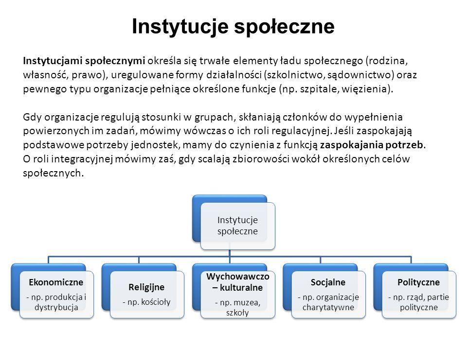 Instytucje społeczne Instytucjami społecznymi określa się trwałe elementy ładu społecznego (rodzina, własność, prawo), uregulowane formy działalności