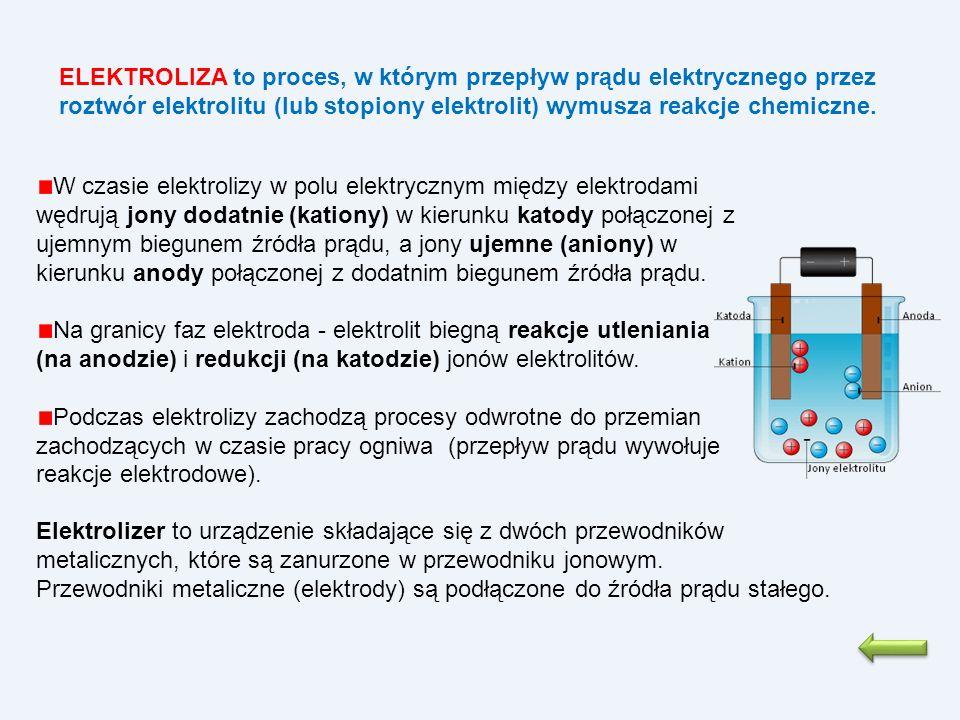 W czasie elektrolizy w polu elektrycznym między elektrodami wędrują jony dodatnie (kationy) w kierunku katody połączonej z ujemnym biegunem źródła prą