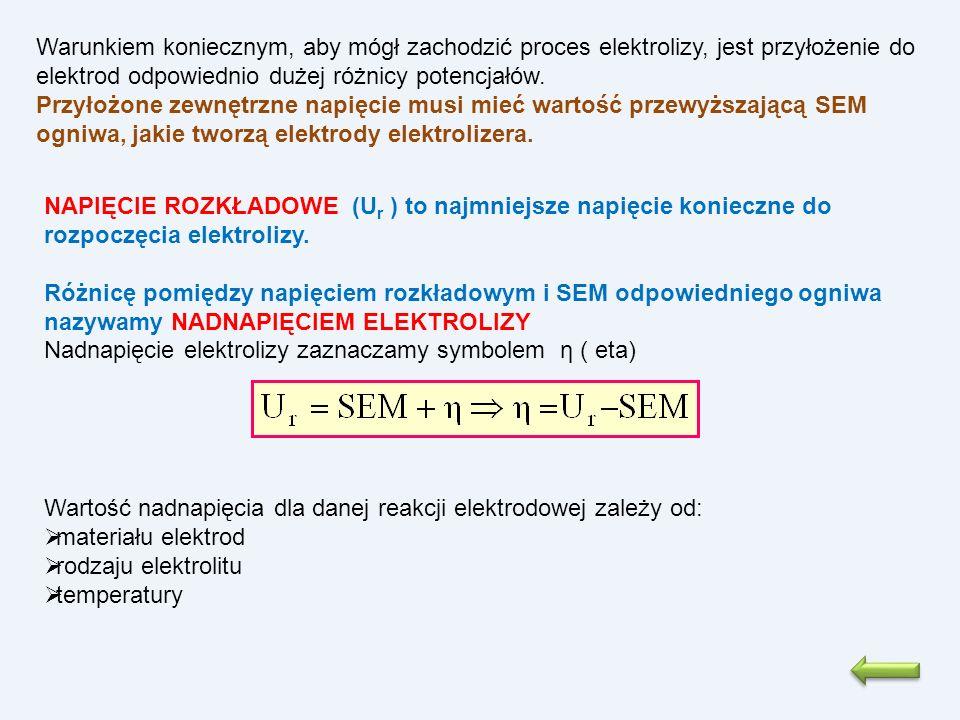 Warunkiem koniecznym, aby mógł zachodzić proces elektrolizy, jest przyłożenie do elektrod odpowiednio dużej różnicy potencjałów. Przyłożone zewnętrzne