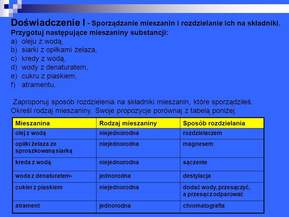 Doświadczenie I - Sporządzanie mieszanin i rozdzielanie ich na składniki. Przygotuj następujące mieszaniny substancji: a)oleju z wodą, b)siarki z opił