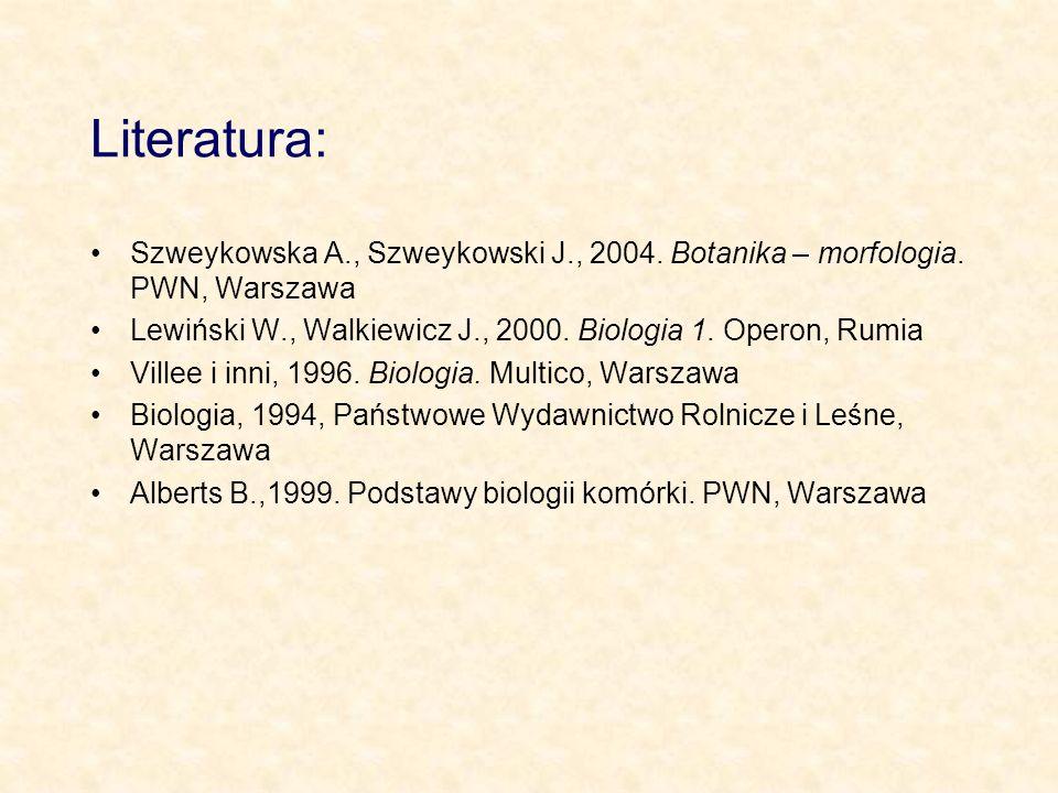 Literatura: Szweykowska A., Szweykowski J., 2004. Botanika – morfologia. PWN, Warszawa Lewiński W., Walkiewicz J., 2000. Biologia 1. Operon, Rumia Vil
