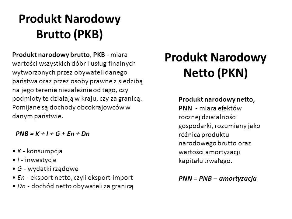 Produkt Narodowy Brutto (PKB) Produkt Narodowy Netto (PKN) Produkt narodowy netto, PNN - miara efektów rocznej działalności gospodarki, rozumiany jako