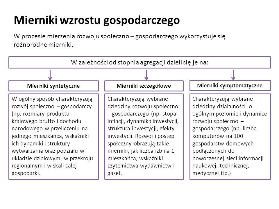 Mierniki wzrostu gospodarczego W procesie mierzenia rozwoju społeczno – gospodarczego wykorzystuje się różnorodne mierniki. W zależności od stopnia ag