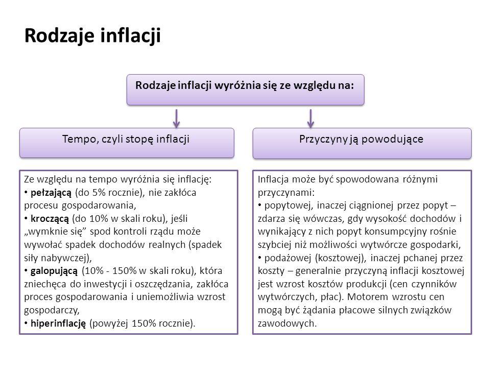 Rodzaje inflacji Rodzaje inflacji wyróżnia się ze względu na: Tempo, czyli stopę inflacji Przyczyny ją powodujące Ze względu na tempo wyróżnia się inf
