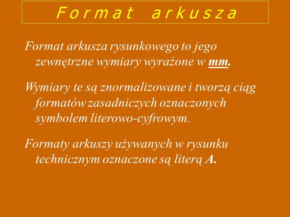 Między wymiarami poszczególnych formatów istnieją związki liczbowe.