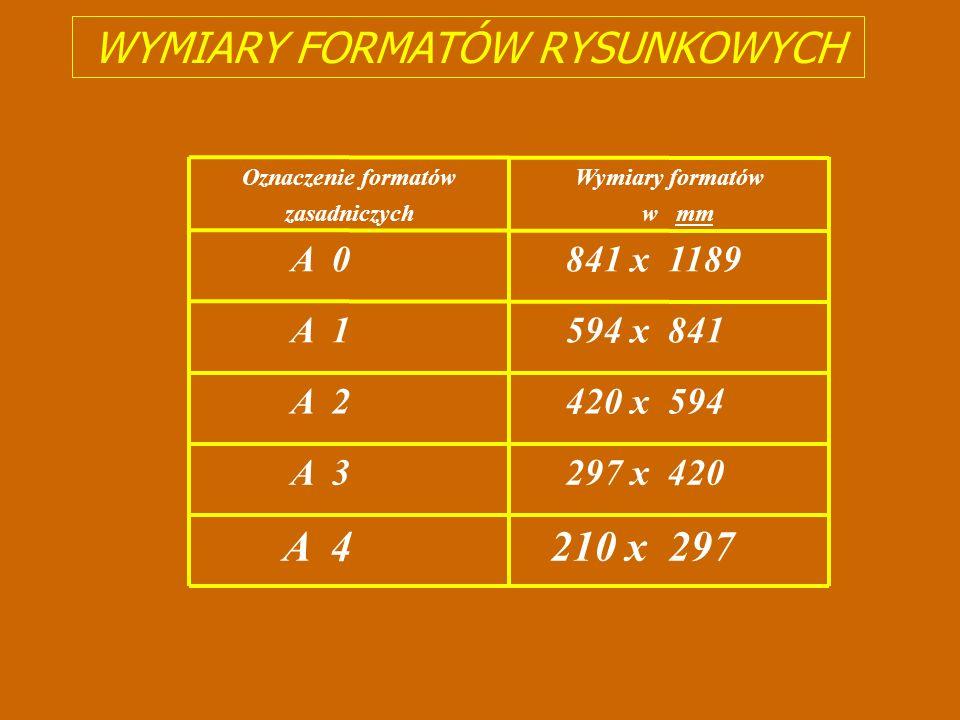 FORMAT PODSTAWOWY A 4 297 x 210 297 210