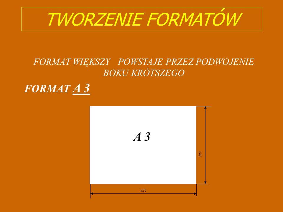 42O 596 FORMAT A 2 powstaje z 2 arkuszy A3, lub 4 arkuszy A4 A 2 TWORZENIE FORMATÓW