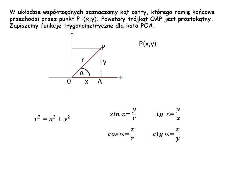 α.P P(x,y) x y r 0A W układzie współrzędnych zaznaczamy kąt ostry, którego ramię końcowe przechodzi przez punkt P=(x,y). Powstały trójkąt OAP jest pro