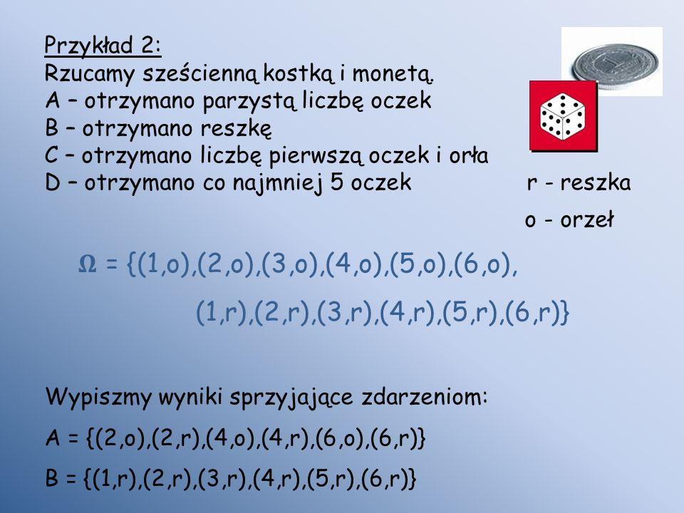 Przykład 2: Rzucamy sześcienną kostką i monetą. A – otrzymano parzystą liczbę oczek B – otrzymano reszkę C – otrzymano liczbę pierwszą oczek i orła D