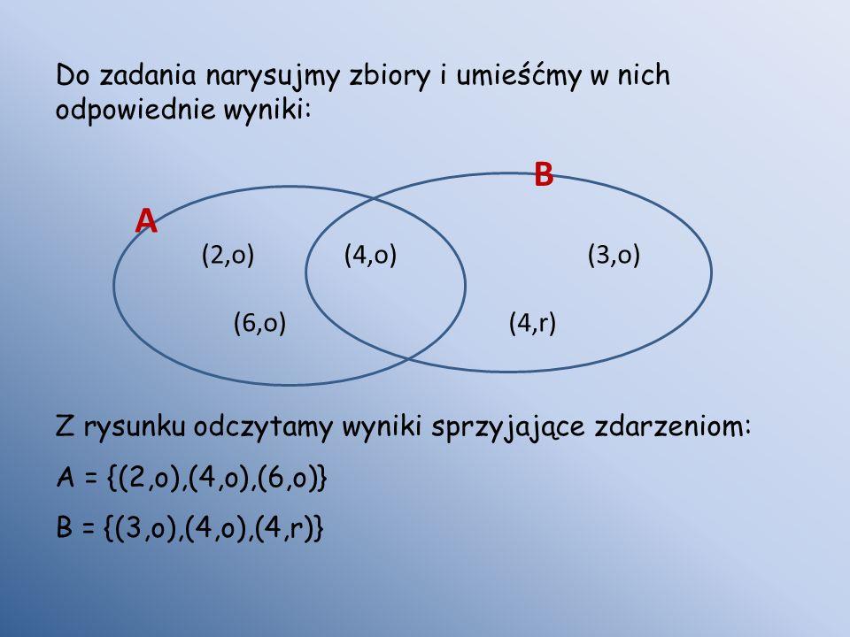 Do zadania narysujmy zbiory i umieśćmy w nich odpowiednie wyniki: Z rysunku odczytamy wyniki sprzyjające zdarzeniom: A = {(2,o),(4,o),(6,o)} B = {(3,o