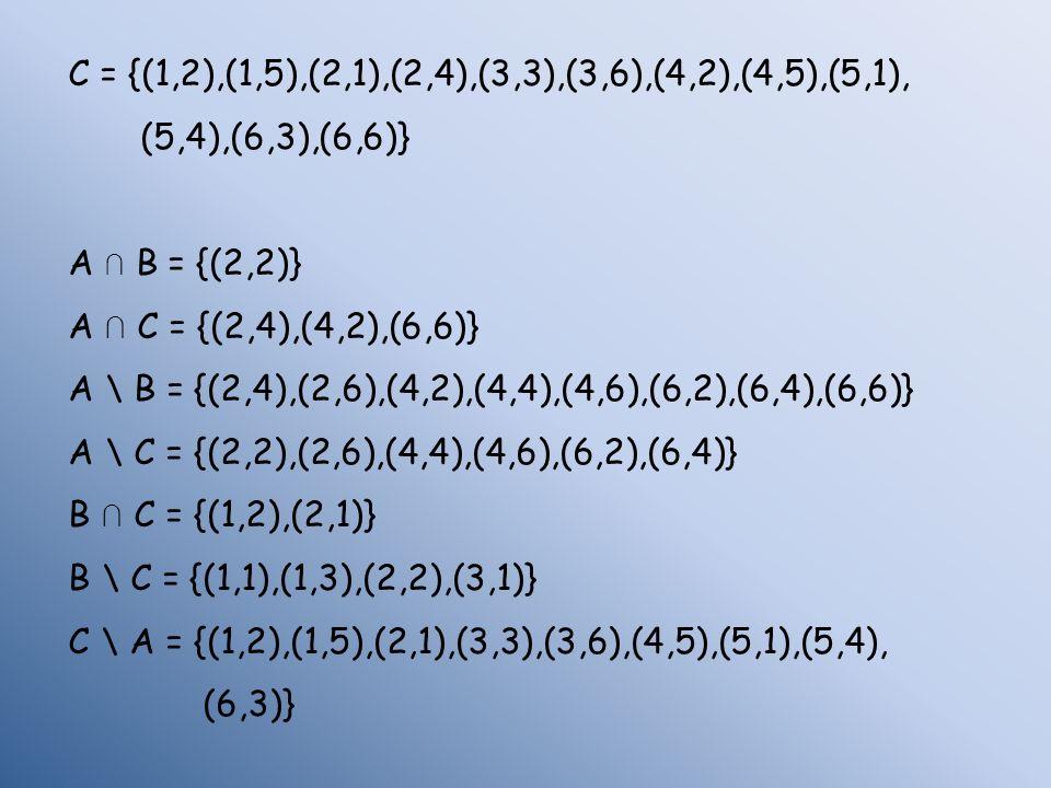 C = {(1,2),(1,5),(2,1),(2,4),(3,3),(3,6),(4,2),(4,5),(5,1), (5,4),(6,3),(6,6)} A B = {(2,2)} A C = {(2,4),(4,2),(6,6)} A \ B = {(2,4),(2,6),(4,2),(4,4