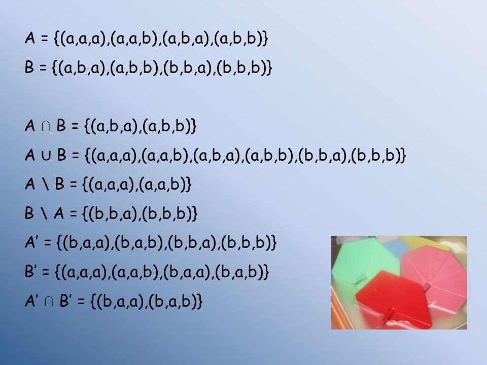 A = {(a,a,a),(a,a,b),(a,b,a),(a,b,b)} B = {(a,b,a),(a,b,b),(b,b,a),(b,b,b)} A B = {(a,b,a),(a,b,b)} A B = {(a,a,a),(a,a,b),(a,b,a),(a,b,b),(b,b,a),(b,