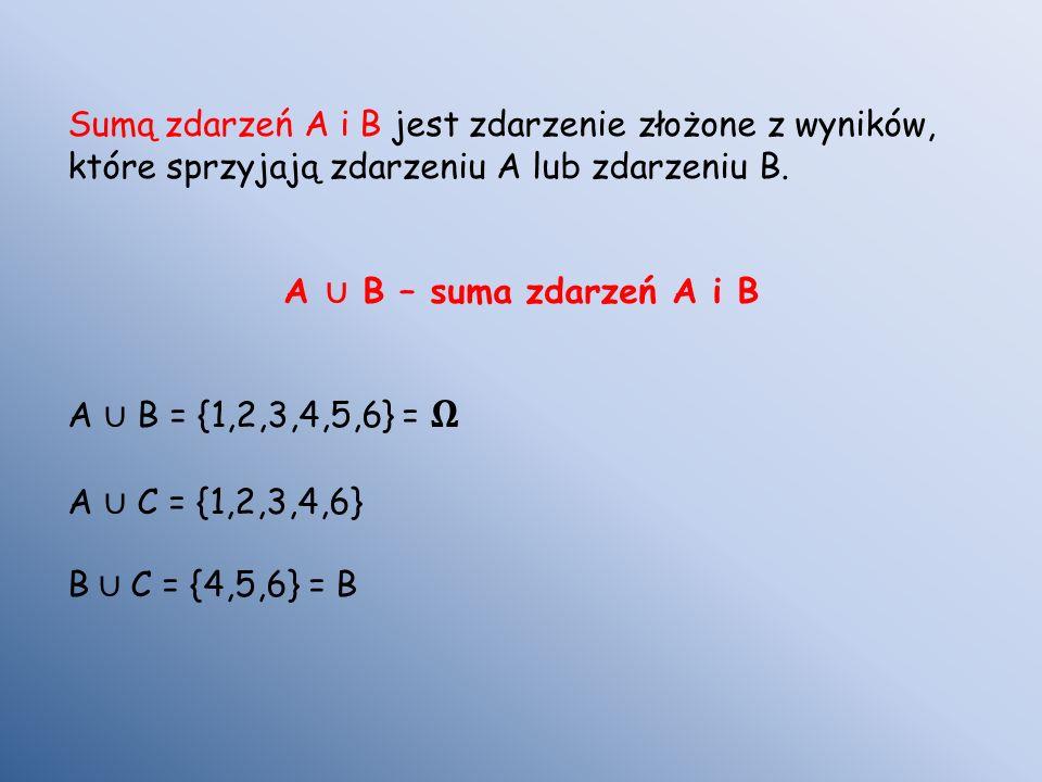 Różnicą zdarzeń A i B jest zdarzenie złożone z wyników, które sprzyjają zdarzeniu A, ale nie sprzyjają zdarzeniu B.
