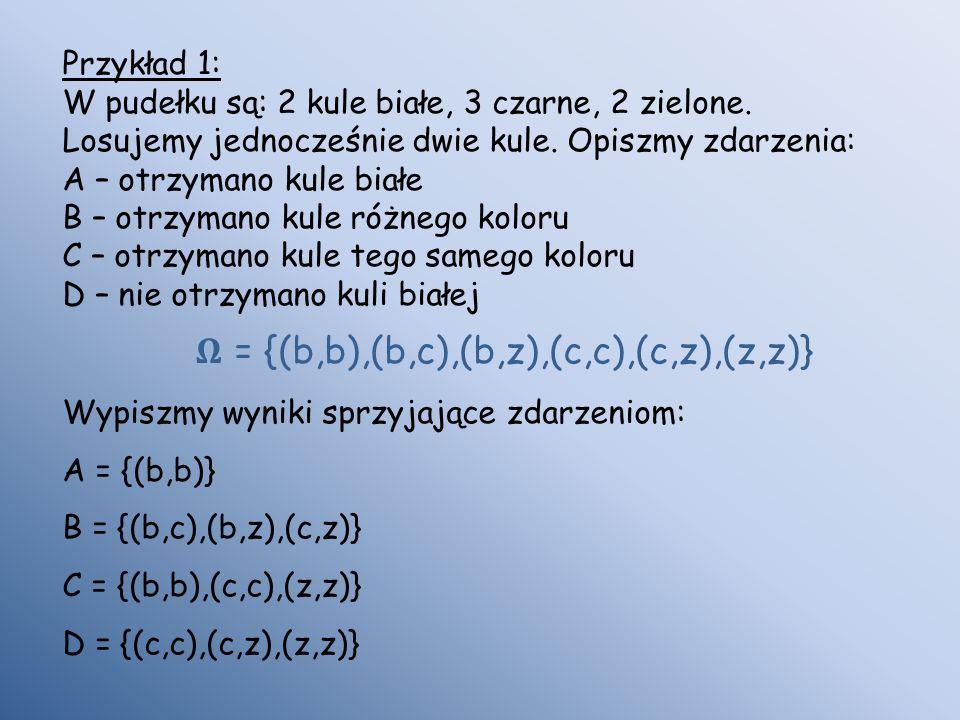 Przykład 1: W pudełku są: 2 kule białe, 3 czarne, 2 zielone. Losujemy jednocześnie dwie kule. Opiszmy zdarzenia: A – otrzymano kule białe B – otrzyman
