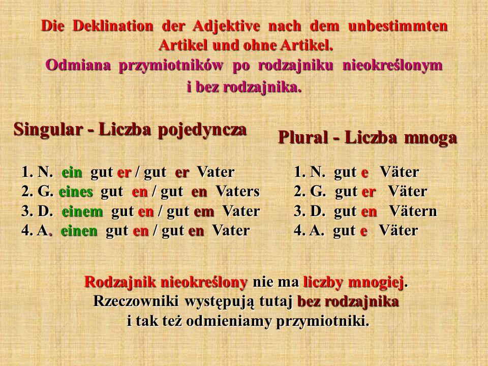 Die Deklination der Adjektive nach dem unbestimmten Artikel und ohne Artikel.