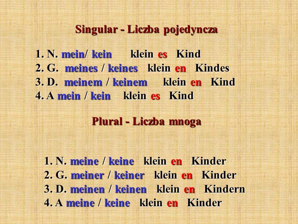 Singular - Liczba pojedyncza Plural - Liczba mnoga 1. N. mein/ kein klein es Kind 2. G. meines / keines klein en Kindes 3. D. meinem / keinem klein en