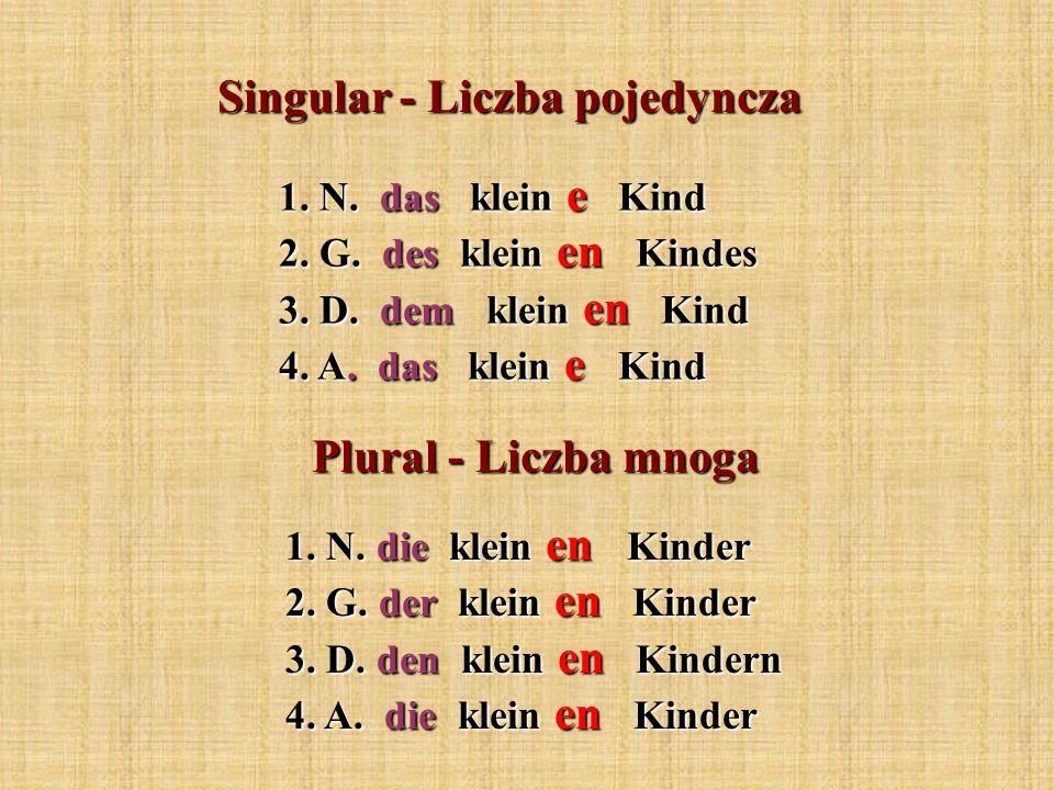 Singular - Liczba pojedyncza 1. N. das klein e Kind 2. G. des klein en Kindes 3. D. dem klein en Kind 4. A. das klein e Kind Plural - Liczba mnoga 1.