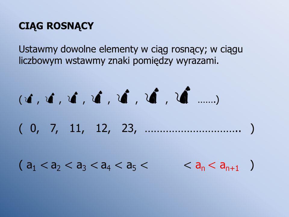 CIĄG ROSNĄCY Ustawmy dowolne elementy w ciąg rosnący; w ciągu liczbowym wstawmy znaki pomiędzy wyrazami. (,,,,,, …….) ( 0, 7, 11, 12, 23, …………………………..