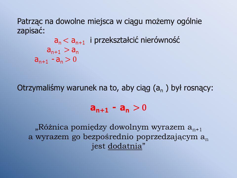 Patrząc na dowolne miejsca w ciągu możemy ogólnie zapisać: a n < a n+1 i przekształcić nierówność a n+1 > a n a n+1 - a n > 0 Otrzymaliśmy warunek na