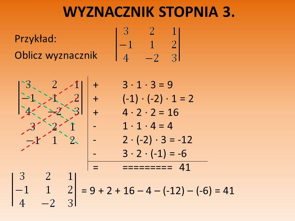 WYZNACZNIK STOPNIA 3. Przykład: Oblicz wyznacznik + 3 1 3 = 9 + (-1) (-2) 1 = 2 + 4 2 2 = 16 - 1 1 4 = 4 - 2 (-2) 3 = -12 - 3 2 (-1) = -6 = =========