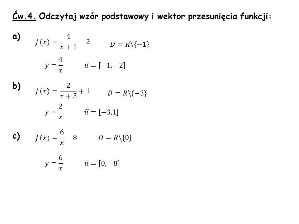 Ćw.4. Odczytaj wzór podstawowy i wektor przesunięcia funkcji: a) b) c)