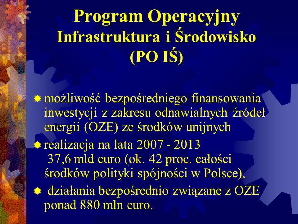 Program Operacyjny Infrastruktura i Środowisko (PO IŚ) możliwość bezpośredniego finansowania inwestycji z zakresu odnawialnych źródeł energii (OZE) ze