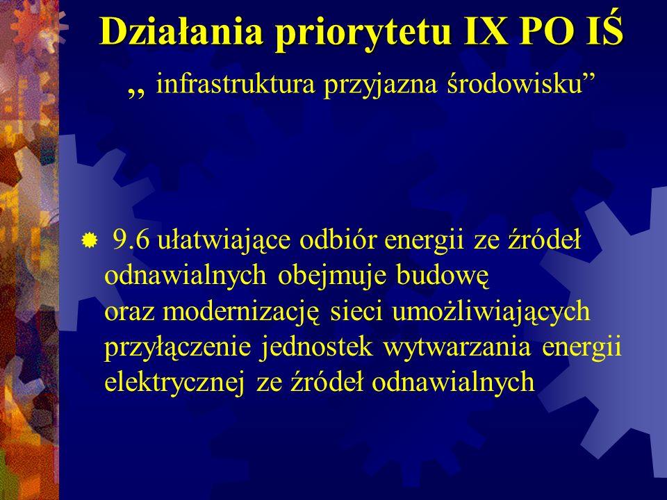 Działania priorytetu IX PO IŚ Działania priorytetu IX PO IŚ infrastruktura przyjazna środowisku 9.6 ułatwiające odbiór energii ze źródeł odnawialnych