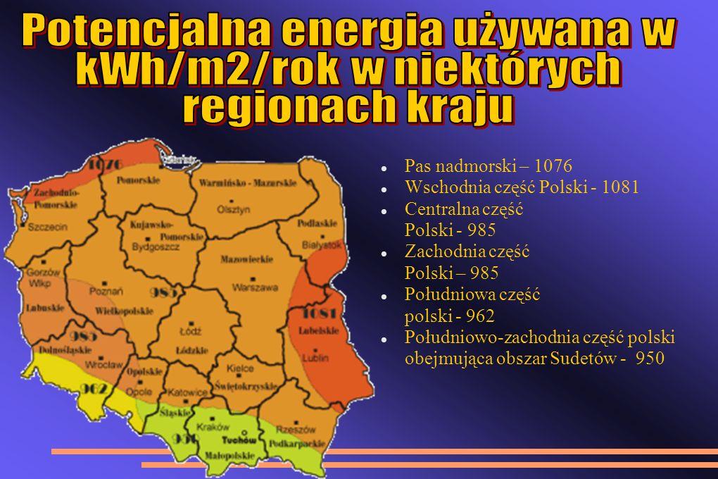 Pas nadmorski – 1076 Wschodnia część Polski - 1081 Centralna część Polski - 985 Zachodnia część Polski – 985 Południowa część polski - 962 Południowo-