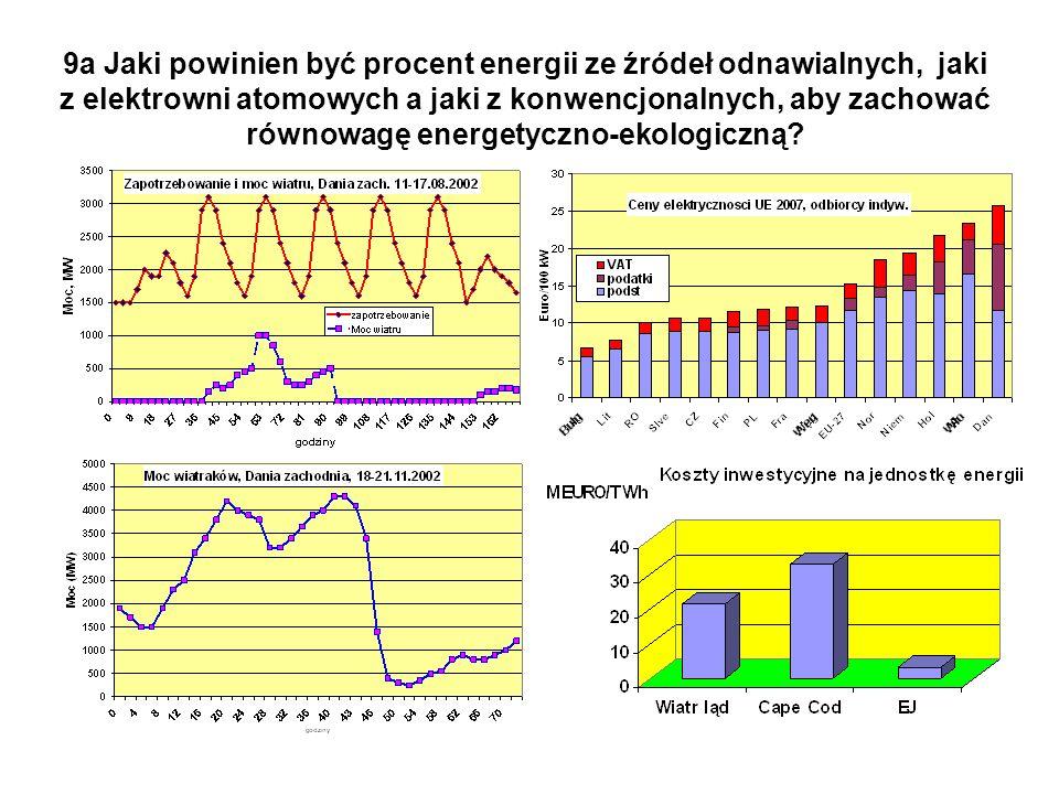 9a Jaki powinien być procent energii ze źródeł odnawialnych, jaki z elektrowni atomowych a jaki z konwencjonalnych, aby zachować równowagę energetyczno-ekologiczną?