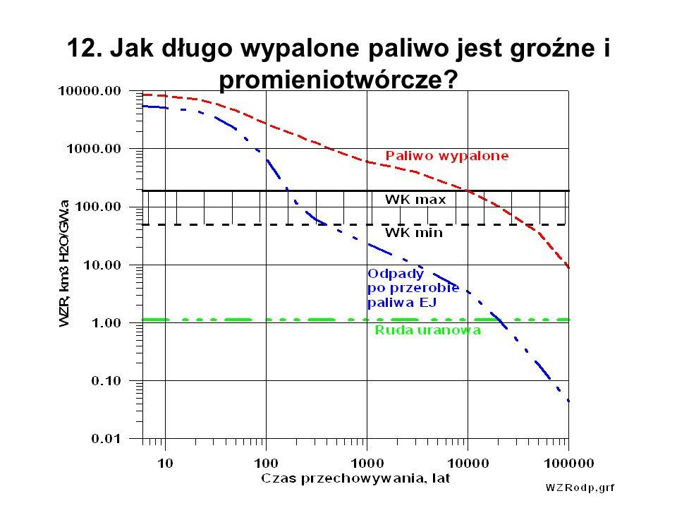 12. Jak długo wypalone paliwo jest groźne i promieniotwórcze?