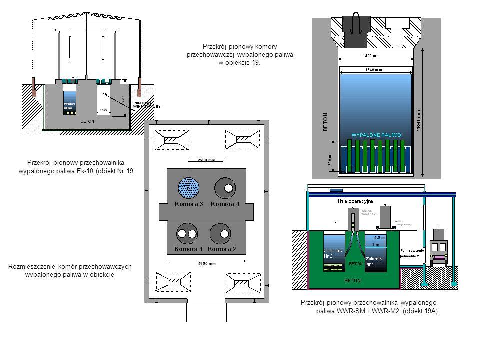 Przekrój pionowy przechowalnika wypalonego paliwa Ek-10 (obiekt Nr 19 Przekrój pionowy komory przechowawczej wypalonego paliwa w obiekcie 19. Rozmiesz