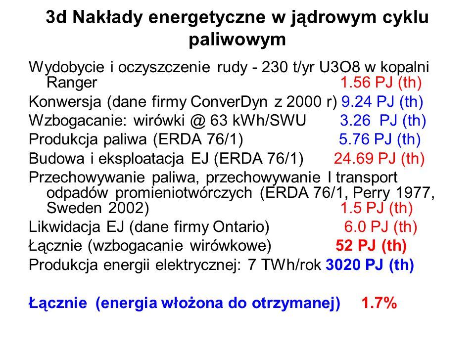 3d Nakłady energetyczne w jądrowym cyklu paliwowym Wydobycie i oczyszczenie rudy - 230 t/yr U3O8 w kopalni Ranger 1.56 PJ (th) Konwersja (dane firmy C