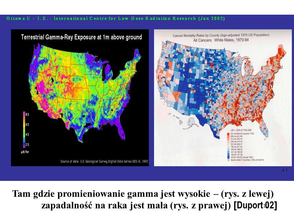12 Tam gdzie promieniowanie gamma jest wysokie – (rys. z lewej) zapadalność na raka jest mała (rys. z prawej) [ Duport 02 ]