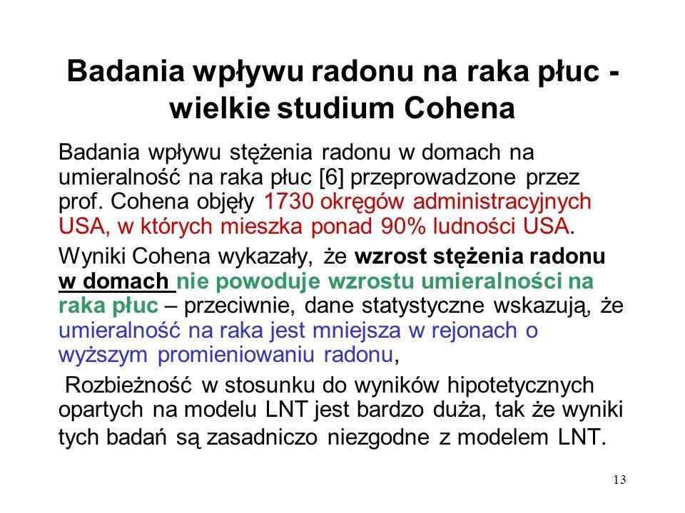 13 Badania wpływu radonu na raka płuc - wielkie studium Cohena Badania wpływu stężenia radonu w domach na umieralność na raka płuc [6] przeprowadzone