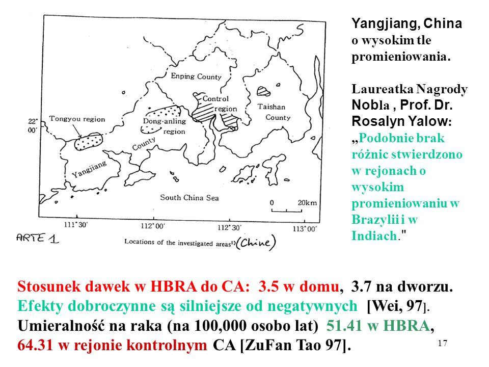 17 Yangjiang, China o wysokim tle promieniowania. Laureatka Nagrody Nob la, Prof. Dr. Rosalyn Yalow :Podobnie brak różnic stwierdzono w rejonach o wys