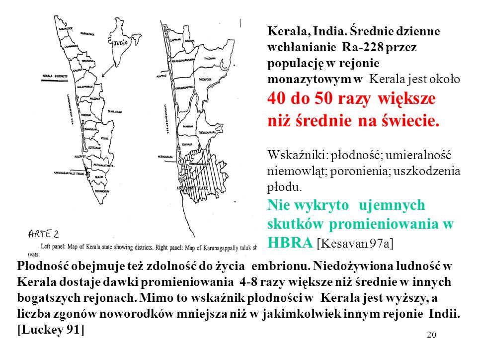 20 Kerala, India. Średnie dzienne wchłanianie Ra-228 przez populację w rejonie monazytowym w Kerala jest około 40 do 50 razy większe niż średnie na św