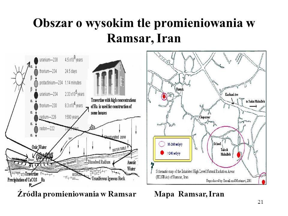 21 Obszar o wysokim tle promieniowania w Ramsar, Iran Źródła promieniowania w RamsarMapa Ramsar, Iran