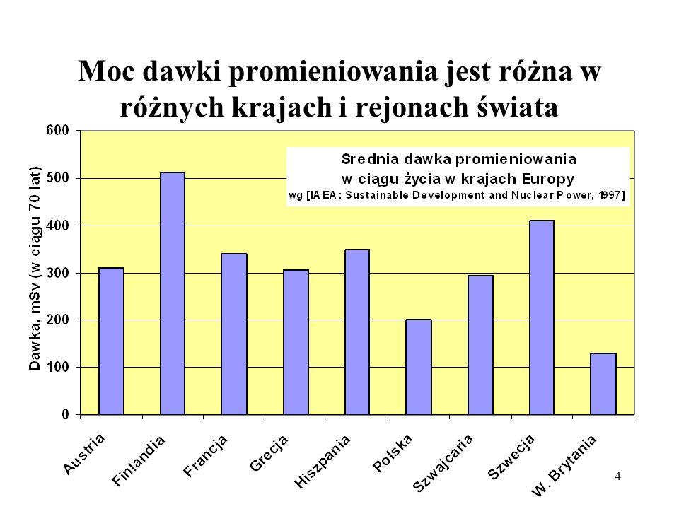 4 Moc dawki promieniowania jest różna w różnych krajach i rejonach świata