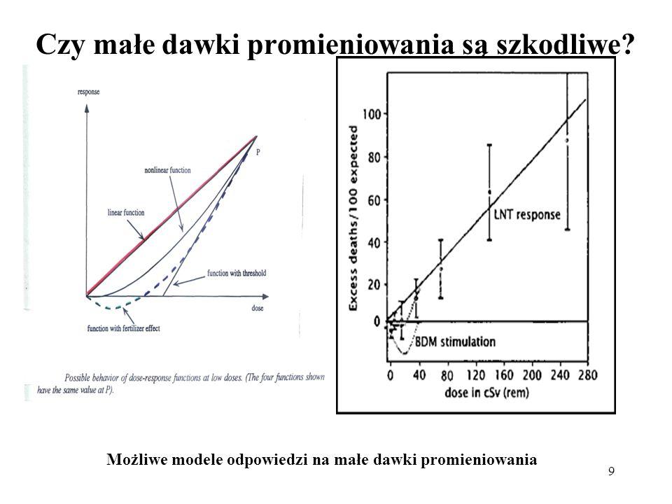 9 Czy małe dawki promieniowania są szkodliwe? Możliwe modele odpowiedzi na małe dawki promieniowania