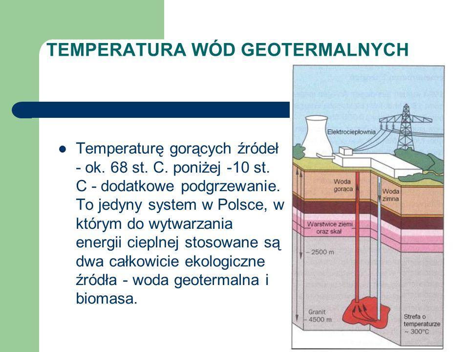 Temperaturę gorących źródeł - ok.68 st. C. poniżej -10 st.