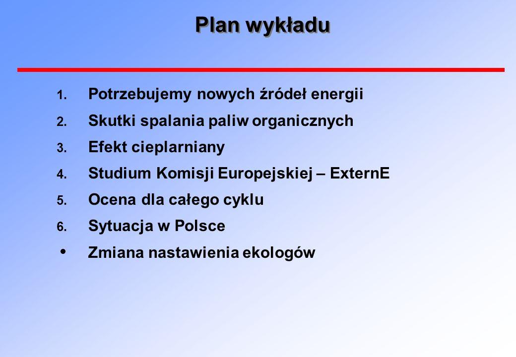 Plan wykładu 1. Potrzebujemy nowych źródeł energii 2.