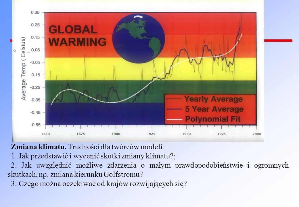 Zmiana klimatu. Trudności dla twórców modeli: 1.