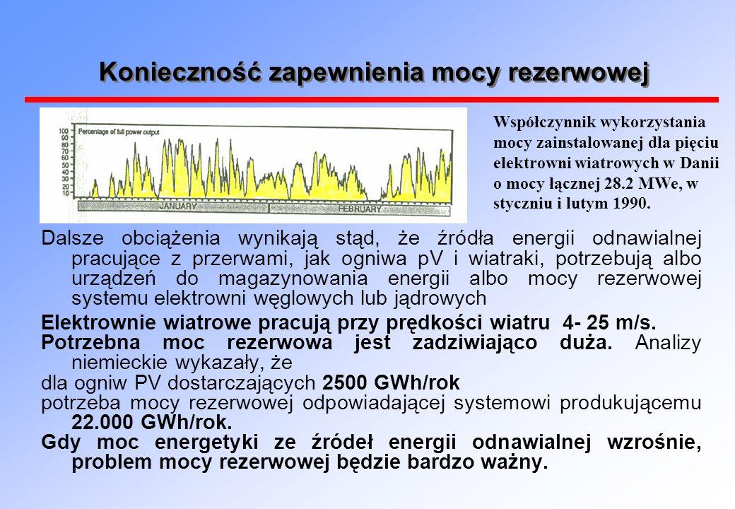 Konieczność zapewnienia mocy rezerwowej Dalsze obciążenia wynikają stąd, że źródła energii odnawialnej pracujące z przerwami, jak ogniwa pV i wiatraki, potrzebują albo urządzeń do magazynowania energii albo mocy rezerwowej systemu elektrowni węglowych lub jądrowych Elektrownie wiatrowe pracują przy prędkości wiatru 4- 25 m/s.