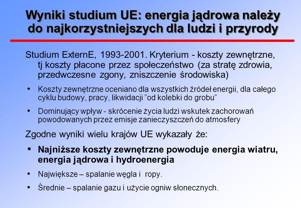Wyniki studium UE: energia jądrowa należy do najkorzystniejszych dla ludzi i przyrody Studium ExternE, 1993-2001.