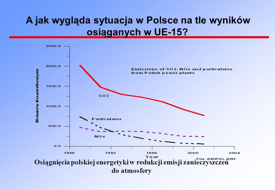Osiągnięcia polskiej energetyki w redukcji emisji zanieczyszczeń do atmosfery A jak wygląda sytuacja w Polsce na tle wyników osiąganych w UE-15