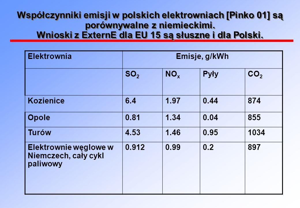 Współczynniki emisji w polskich elektrowniach [Pinko 01] są porównywalne z niemieckimi.